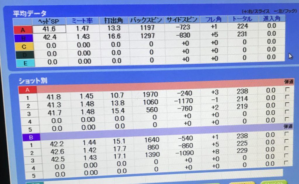 ミズノプロ(MizunoPro)のドライバー モデルEの試打レビュー